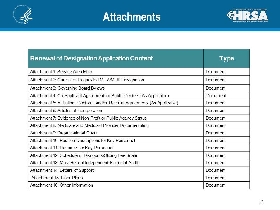Attachments Renewal of Designation Application ContentType Attachment 1: Service Area MapDocument Attachment 2: Current or Requested MUA/MUP Designati