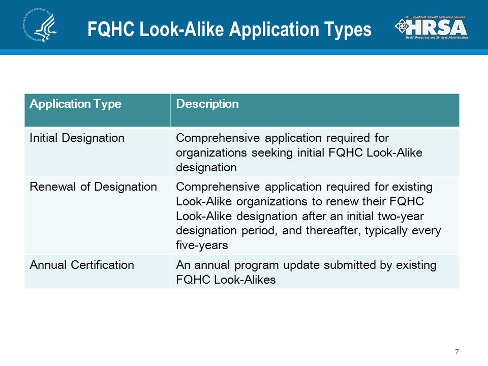 FQHC Look-Alike Application Types Application TypeDescription Initial DesignationComprehensive application required for organizations seeking initial FQHC Look-Alike designation Renewal of DesignationComprehensive application required for existing Look-Alike organizations to renew their FQHC Look-Alike designation after an initial two-year designation period, and thereafter, typically every five-years Annual CertificationAn annual program update submitted by existing FQHC Look-Alikes 7