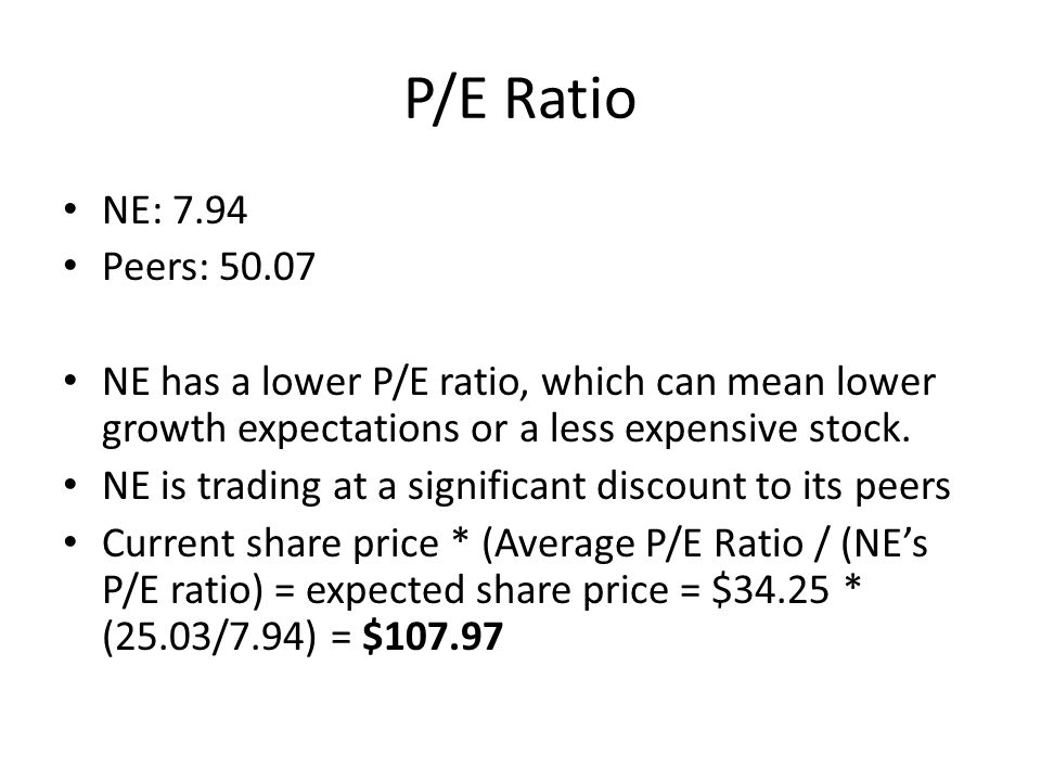 P/E Ratio NE: 7.94 Peers: 50.07 NE has a lower P/E ratio, which can mean lower growth expectations or a less expensive stock. NE is trading at a signi