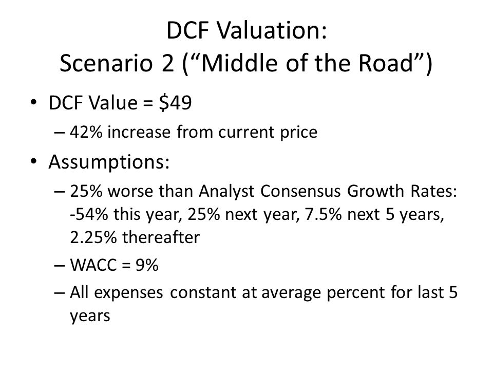 "DCF Valuation: Scenario 2 (""Middle of the Road"") DCF Value = $49 – 42% increase from current price Assumptions: – 25% worse than Analyst Consensus Gro"