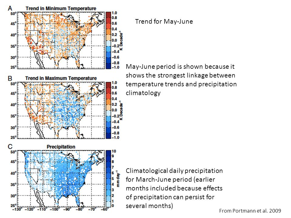 Trend for May-June Climatological daily precipitation for March-June period (earlier months included because effects of precipitation can persist for several months) May-June period is shown because it shows the strongest linkage between temperature trends and precipitation climatology From Portmann et al.