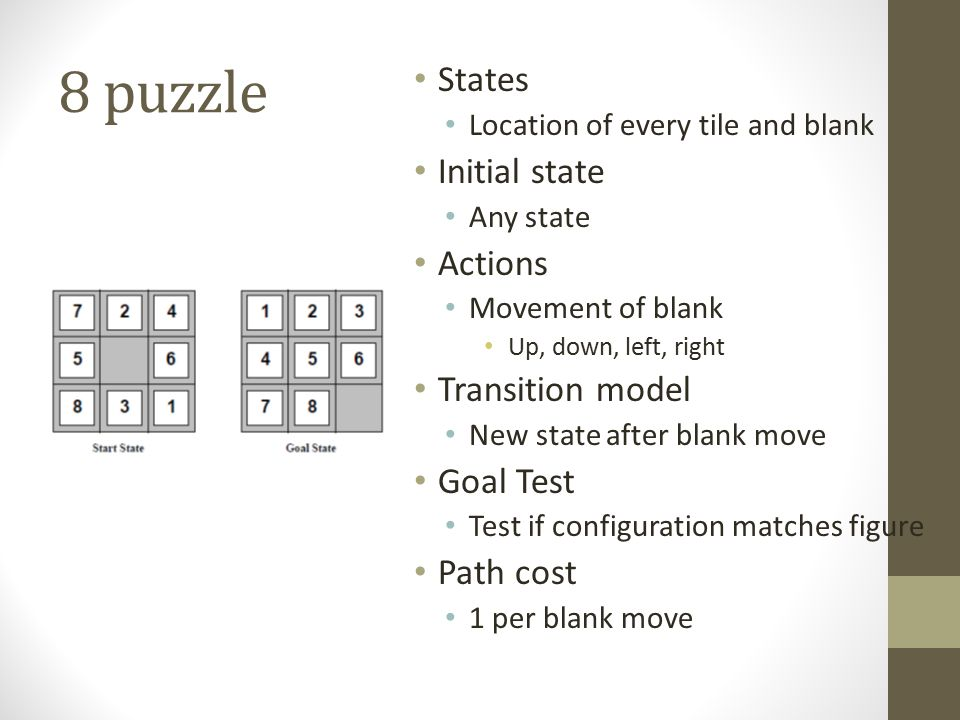 8 puzzle States Location of every tile and blank Initial state Any state Actions Movement of blank Up, down, left, right Transition model New state af