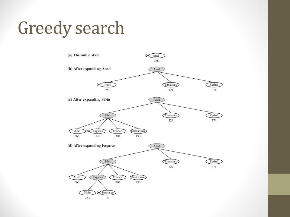 Greedy search