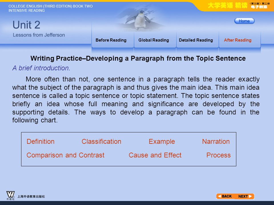 SAMPLE After Reading_ 3.1 Before ReadingGlobal ReadingDetailed ReadingAfter Reading WAY Honesty is the best polity is a well-known proverb, but it is not so easy for everyone to keep (Topic sentence).