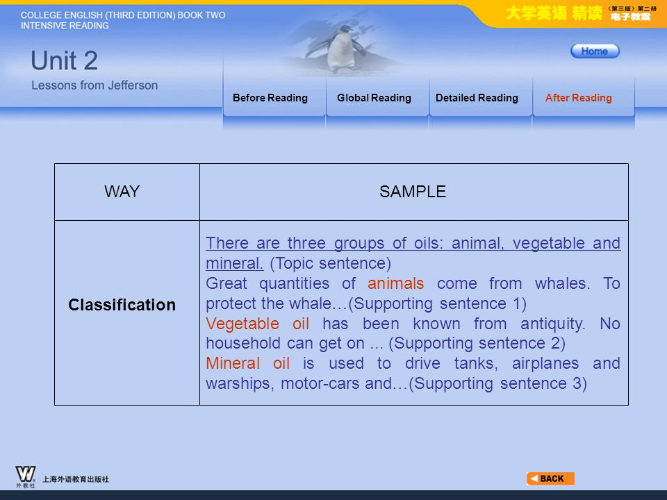 After Reading_ 3.1 Before ReadingGlobal ReadingDetailed ReadingAfter Reading SAMPLEWAY It is often said that differences between people can be caused by the different times when the people were born (Topic sentence).