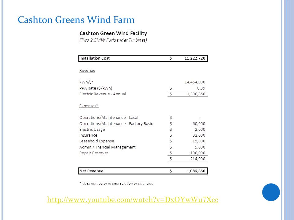 Cashton Greens Wind Farm http://www.youtube.com/watch v=DxOYwWu7Xcc