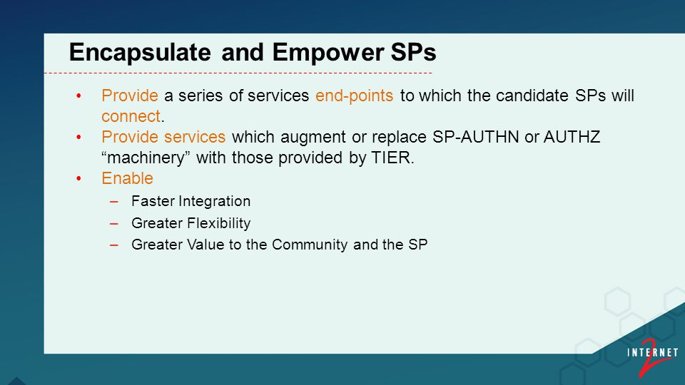 Provide a series of services end-points to which the candidate SPs will connect.