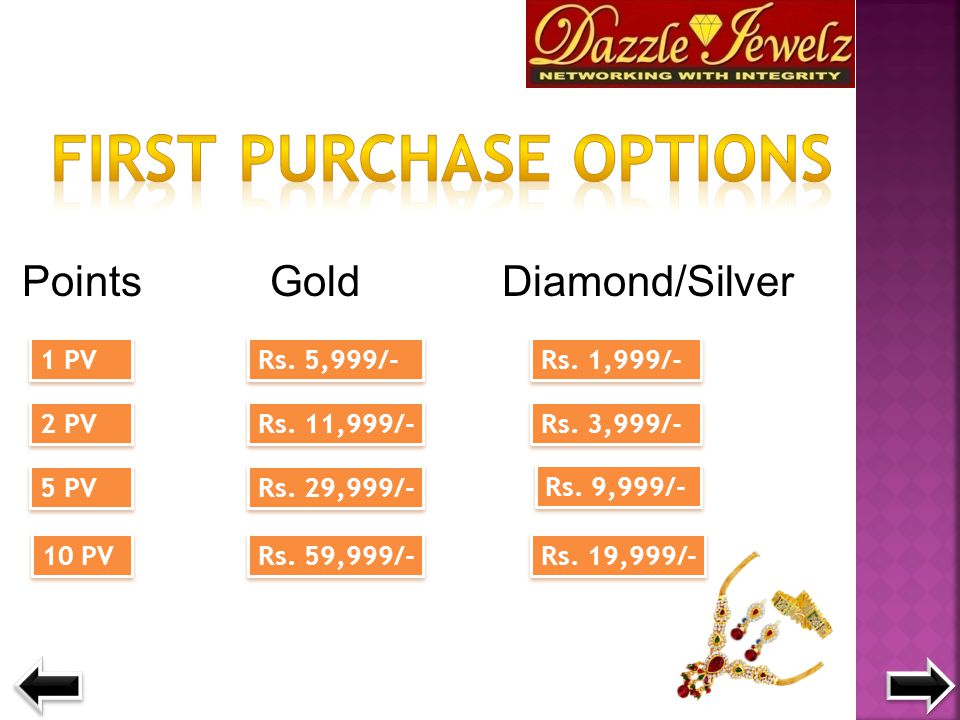 1 PV Rs. 5,999/- 2 PV Rs. 11,999/- 5 PV Rs. 29,999/- 10 PV Rs. 59,999/- Points Gold Diamond/Silver Rs. 1,999/- Rs. 3,999/- Rs. 9,999/- Rs. 19,999/-