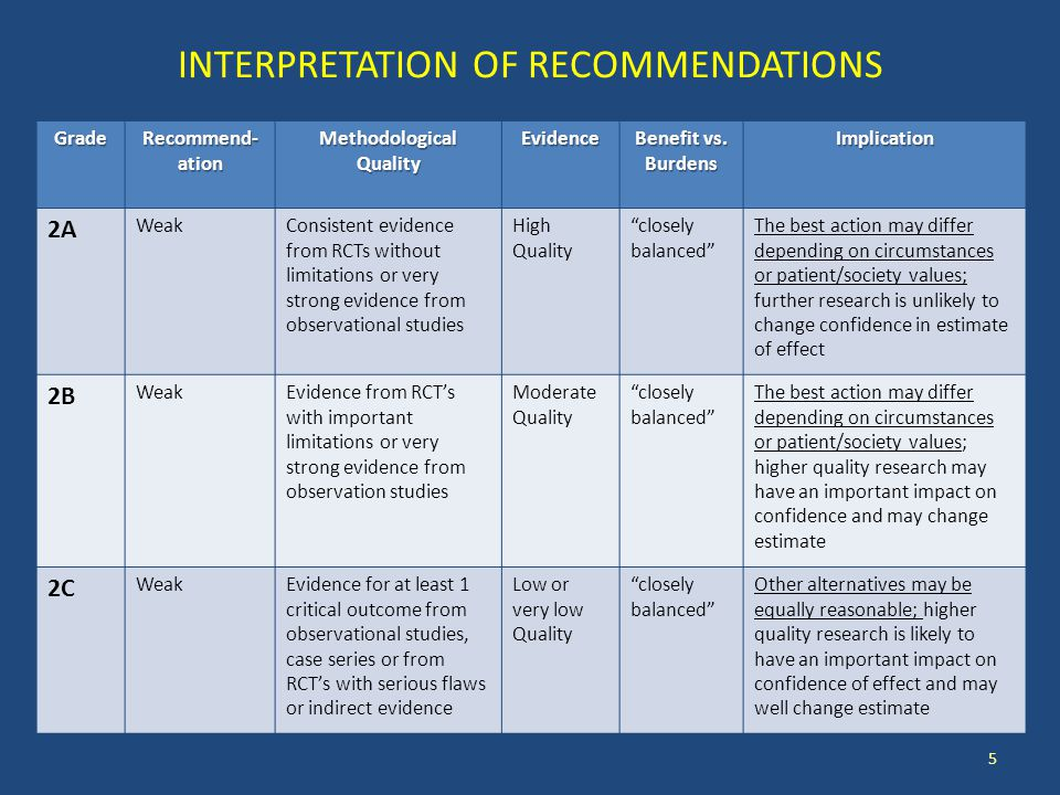 2012 ACCP Guidelines Summary - ATRIAL FIBRILLATION & SPECIAL SITUATIONS - CHADS 2 /Risk factor Treatment Recommendation Grade 0 plus ACS with no stent placement First 12 months: dual antiplatelet therapy (ASA and clopidogrel) Thereafter refer to stable CAD recommendations 2C > 1 plus ACS with no stent placement First 12 months: warfarin; INR 2-3 plus single antiplatelet therapy Thereafter refer to stable CAD recommendations 2C You, JJ et al.