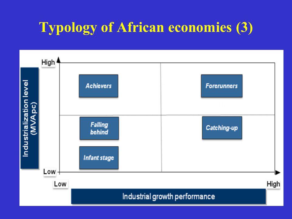 Typology of African economies (3)