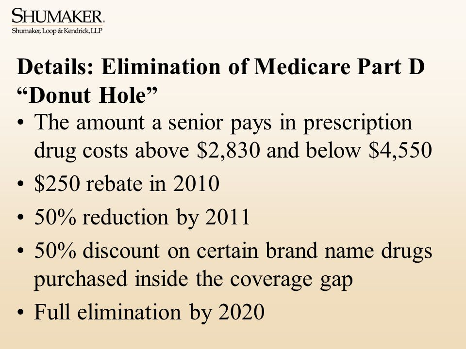 Details: Elimination of Medicare Part D Donut Hole The amount a senior pays in prescription drug costs above $2,830 and below $4,550 $250 rebate in 2010 50% reduction by 2011 50% discount on certain brand name drugs purchased inside the coverage gap Full elimination by 2020