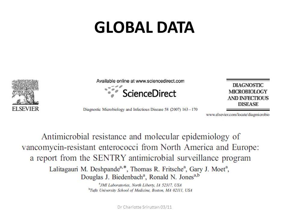 GLOBAL DATA Dr Charlotte Sriruttan 03/11