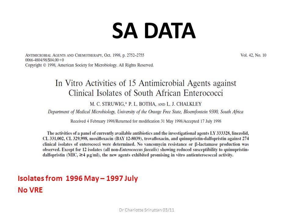 SA DATA 1997 SAMJ.Budavari SM et al.