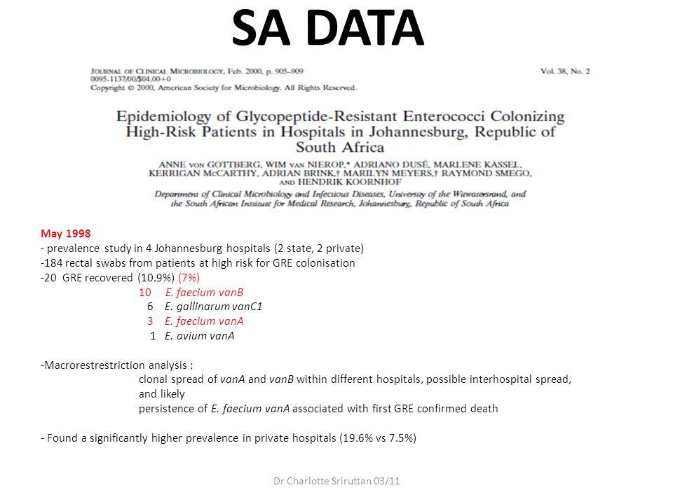 SA DATA 1998 Nov -Large teaching hospital in JHB - Outbreak strain identified as E.