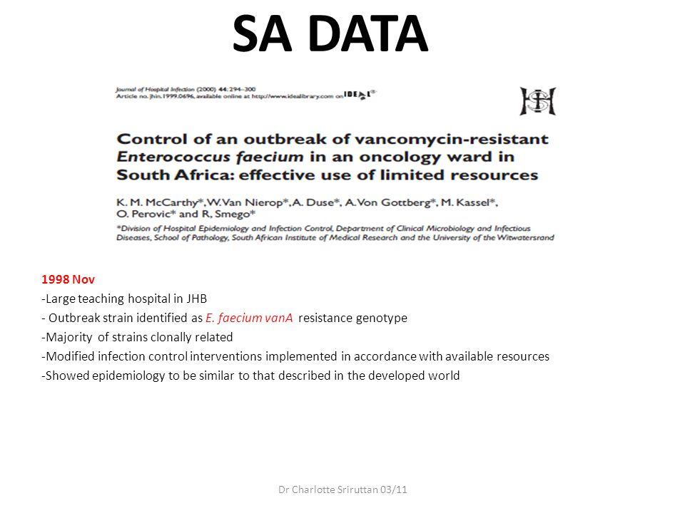 SA DATA 2001-2002 No VRE isolated from SA (0/21 E. faecium submitted) Dr Charlotte Sriruttan 03/11