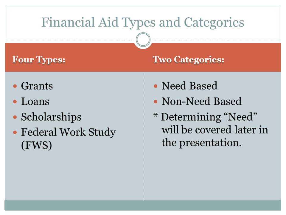 Four Types: Two Categories: Grants Loans Scholarships Federal Work Study (FWS) Need Based Non-Need Based * Determining Need will be covered later in the presentation.