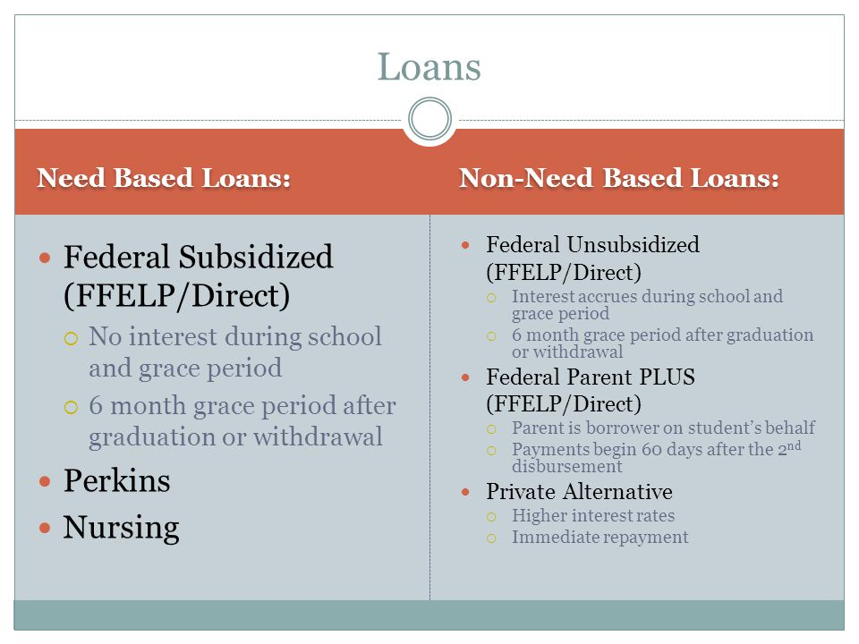 Need Based Loans: Non-Need Based Loans: Federal Subsidized (FFELP/Direct)  No interest during school and grace period  6 month grace period after graduation or withdrawal Perkins Nursing Federal Unsubsidized (FFELP/Direct)  Interest accrues during school and grace period  6 month grace period after graduation or withdrawal Federal Parent PLUS (FFELP/Direct)  Parent is borrower on student's behalf  Payments begin 60 days after the 2 nd disbursement Private Alternative  Higher interest rates  Immediate repayment Loans