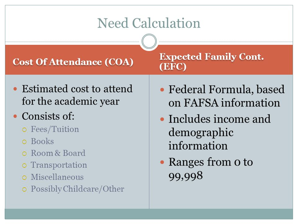 Cost Of Attendance (COA) Expected Family Cont.
