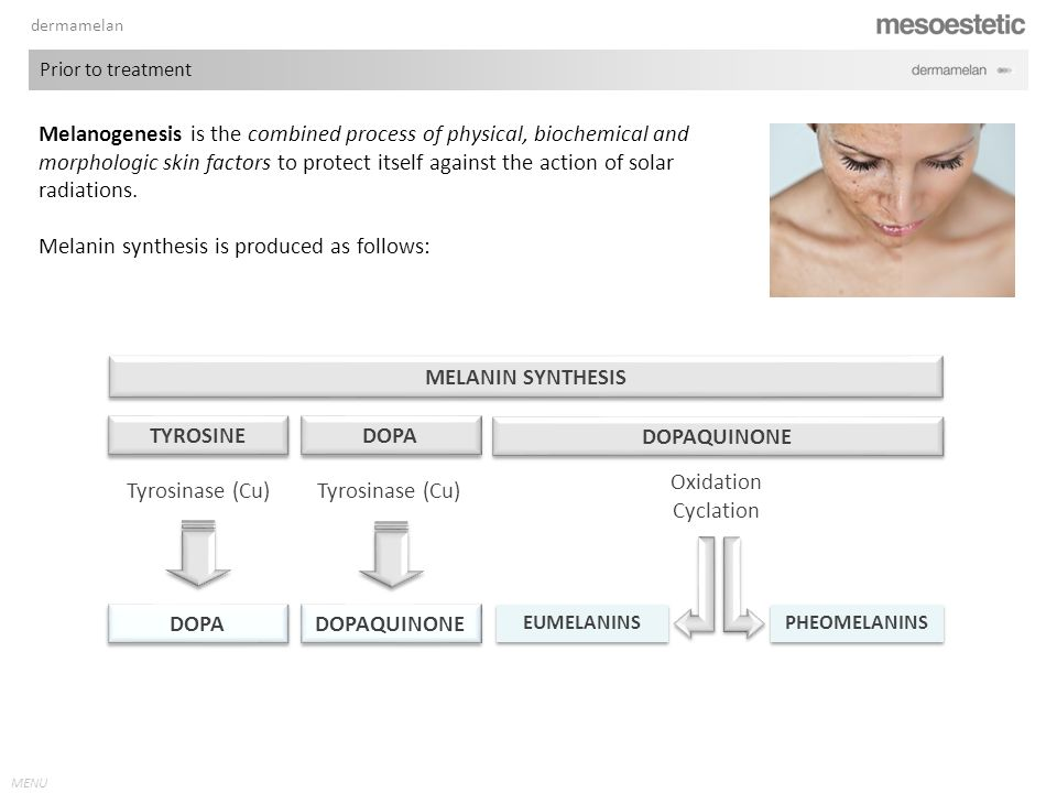 MENU Melanogenesis is the combined process of physical, biochemical and morphologic skin factors to protect itself against the action of solar radiations.