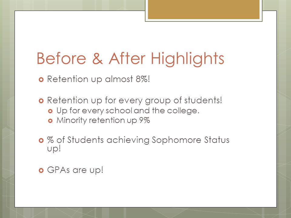 Before & After Highlights  Retention up almost 8%.