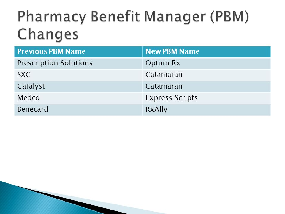 Previous PBM NameNew PBM Name Prescription SolutionsOptum Rx SXCCatamaran CatalystCatamaran MedcoExpress Scripts BenecardRxAlly