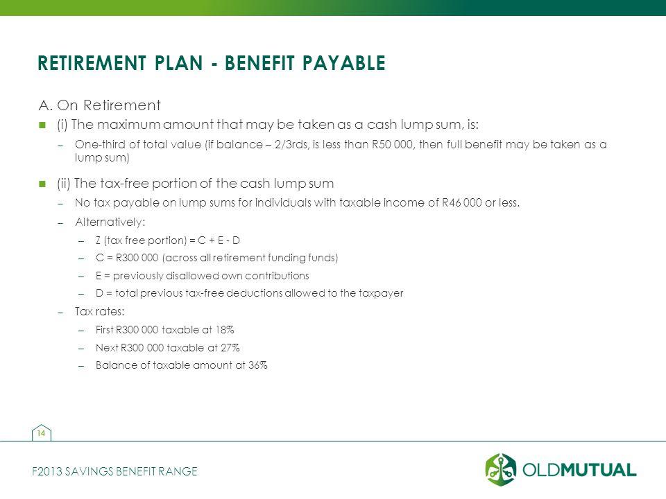F2013 SAVINGS BENEFIT RANGE RETIREMENT PLAN - BENEFIT PAYABLE A.