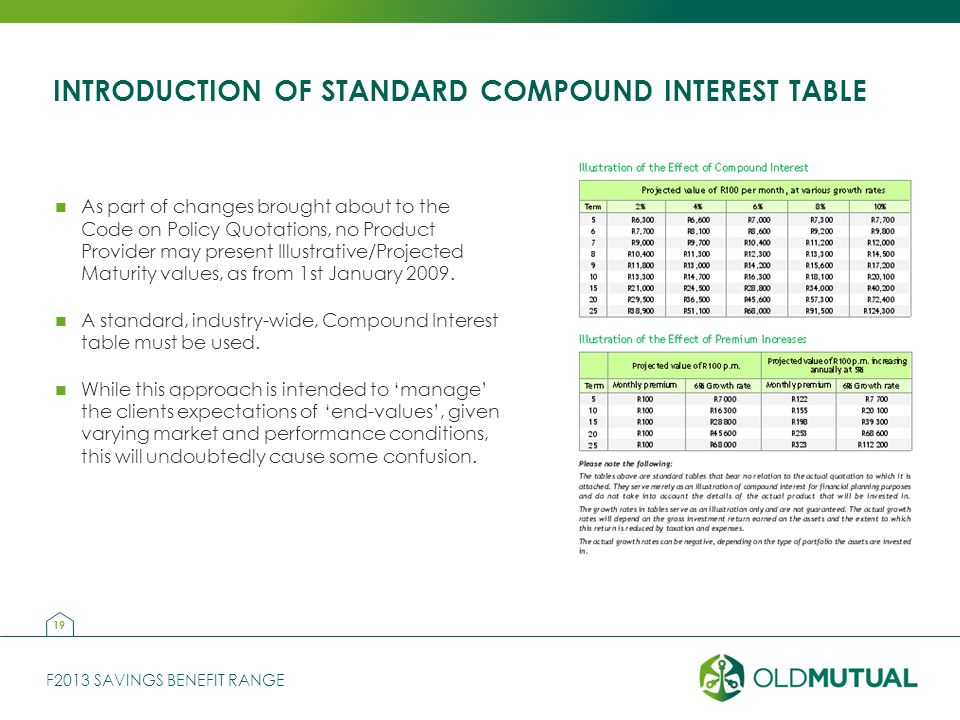 F2013 SAVINGS BENEFIT RANGE INTRODUCTION OF STANDARD COMPOUND INTEREST TABLE As part of changes brought about to the Code on Policy Quotations, no Product Provider may present Illustrative/Projected Maturity values, as from 1st January 2009.