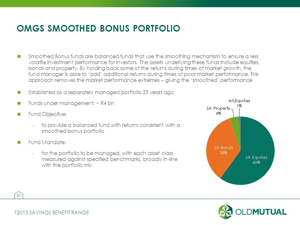 F2013 SAVINGS BENEFIT RANGE OMGS SMOOTHED BONUS PORTFOLIO Smoothed Bonus funds are balanced funds that use the smoothing mechanism to ensure a less volatile investment performance for investors.