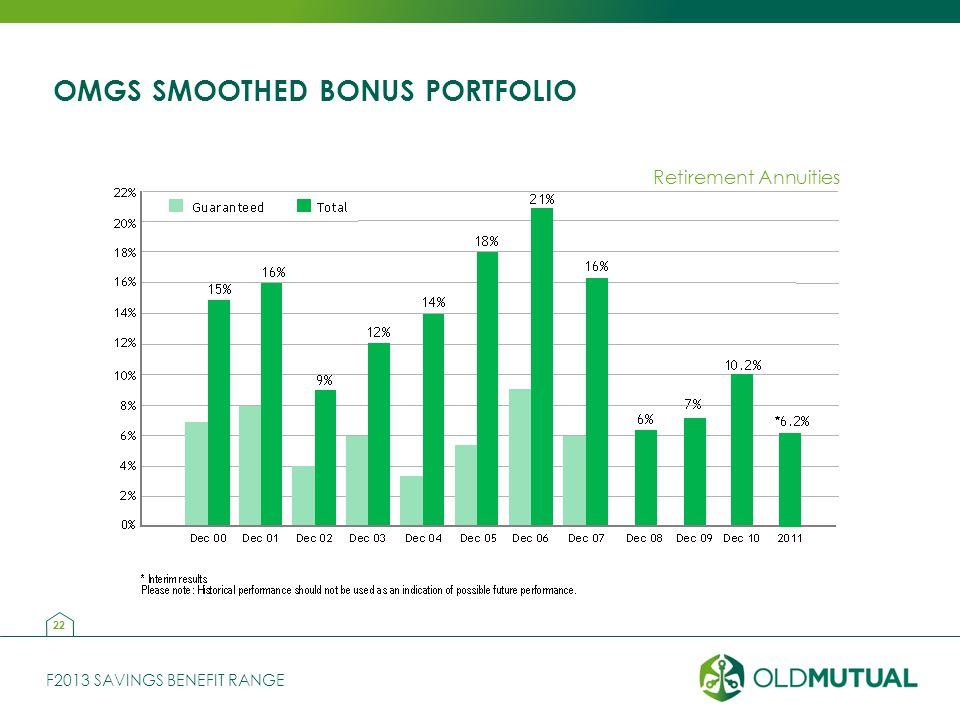 F2013 SAVINGS BENEFIT RANGE OMGS SMOOTHED BONUS PORTFOLIO Retirement Annuities 22