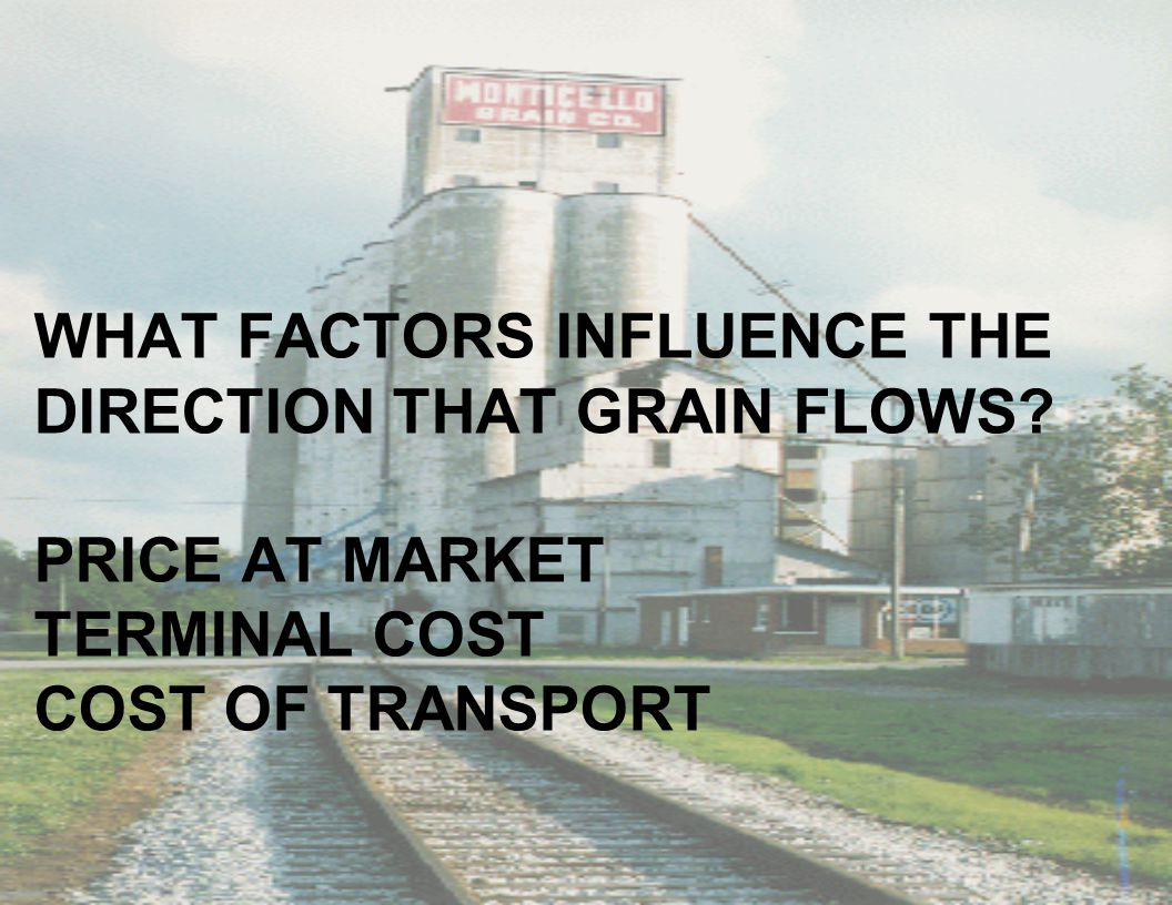 WHAT FACTORS INFLUENCE THE DIRECTION THAT GRAIN FLOWS? PRICE AT MARKET TERMINAL COST COST OF TRANSPORT