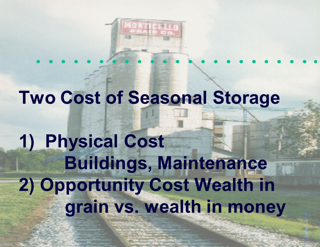 Two Cost of Seasonal Storage 1) Physical Cost Buildings, Maintenance 2) Opportunity Cost Wealth in grain vs. wealth in money