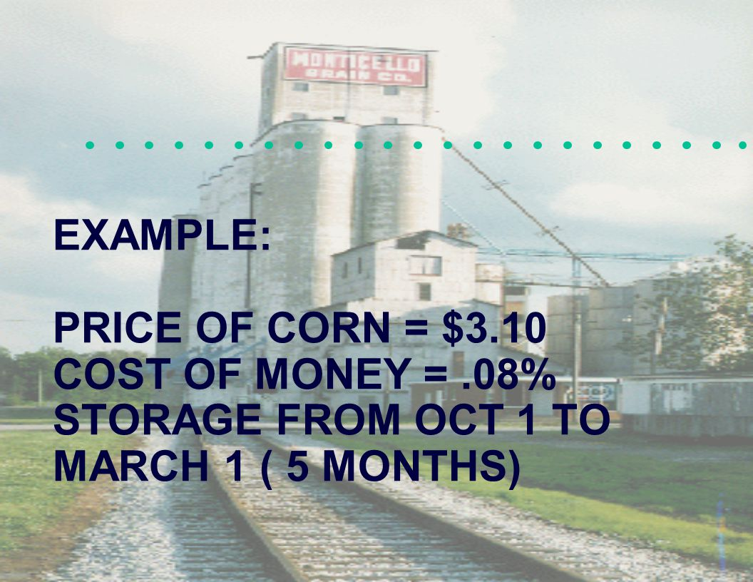 EXAMPLE: PRICE OF CORN = $3.10 COST OF MONEY =.08% STORAGE FROM OCT 1 TO MARCH 1 ( 5 MONTHS)