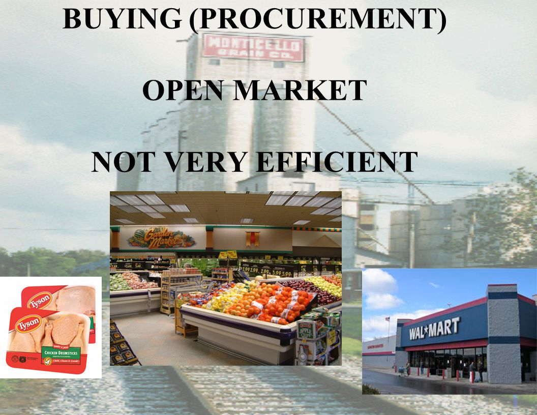 BUYING (PROCUREMENT) OPEN MARKET NOT VERY EFFICIENT
