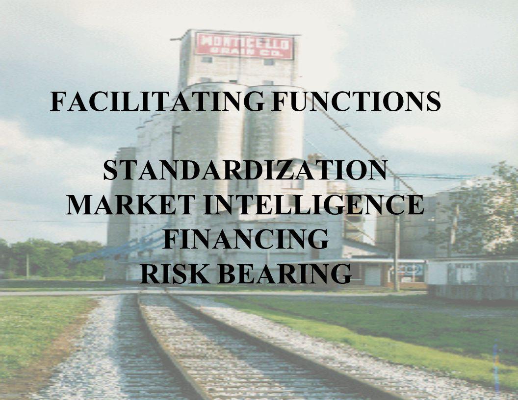FACILITATING FUNCTIONS STANDARDIZATION MARKET INTELLIGENCE FINANCING RISK BEARING