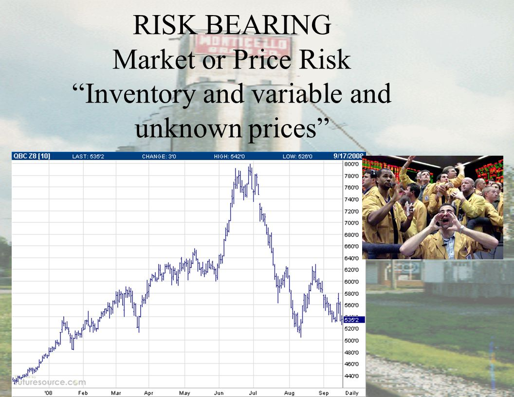 RISK BEARING Market or Price Risk Inventory and variable and unknown prices