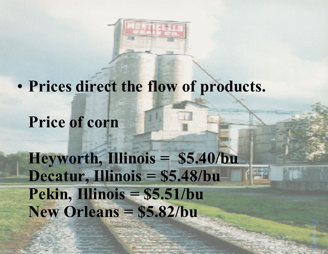 Prices direct the flow of products. Price of corn Heyworth, Illinois = $5.40/bu Decatur, Illinois = $5.48/bu Pekin, Illinois = $5.51/bu New Orleans =