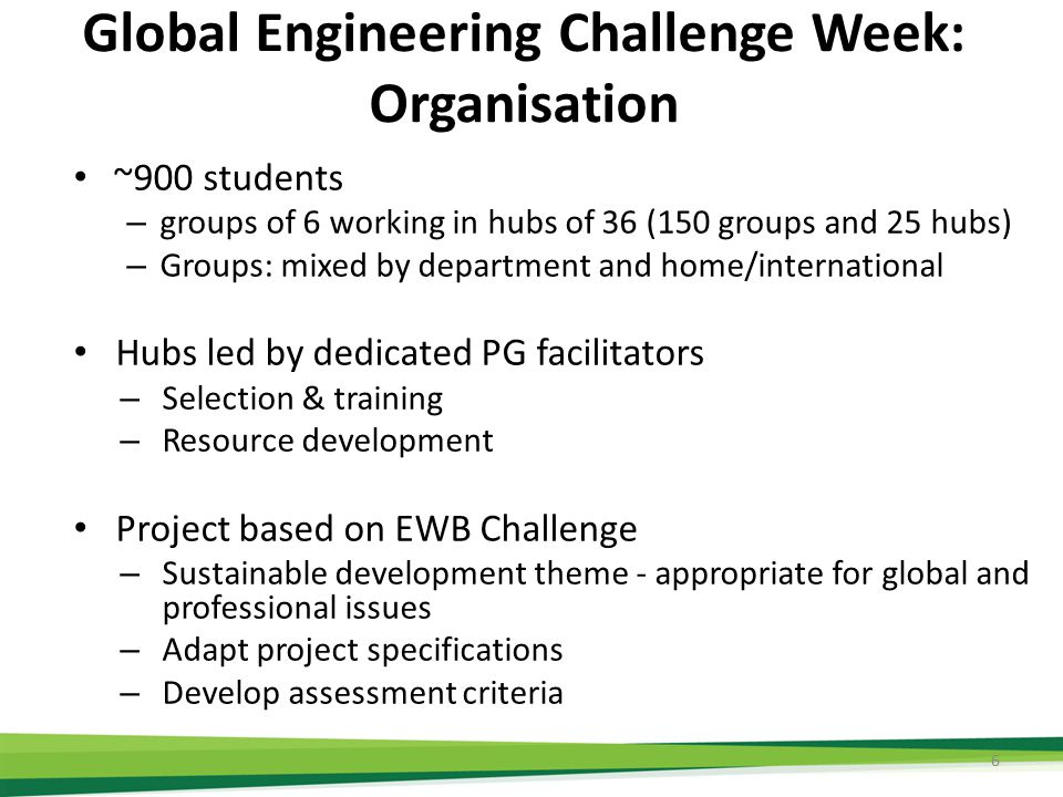 Summary – what went well Overall very well received by students (as well as facilitators & staff) Multi-disciplinary group working Project-basis of the week Selecting & training PG facilitators Employing UG resource developers Involvement of Alumni 17