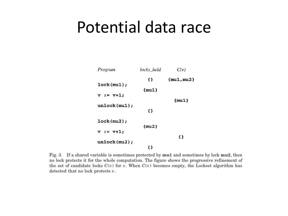 Potential data race