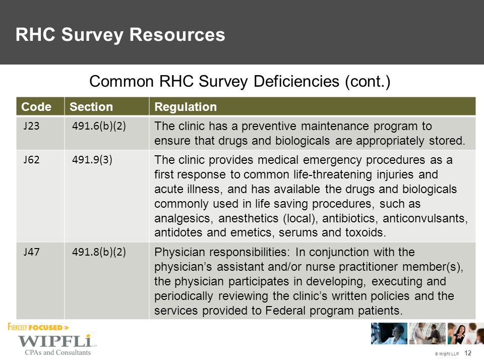 © Wipfli LLP 12 Common RHC Survey Deficiencies (cont.) CodeSectionRegulation J23 491.6(b)(2) The clinic has a preventive maintenance program to ensure
