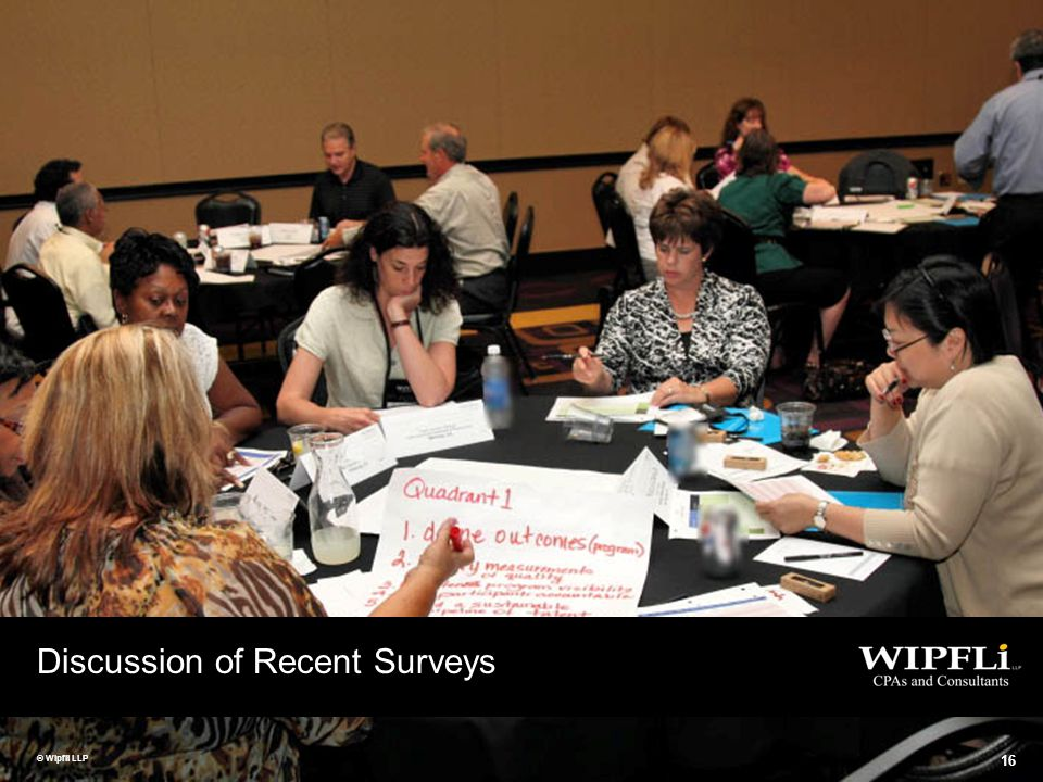 © Wipfli LLP 16 Discussion of Recent Surveys © Wipfli LLP