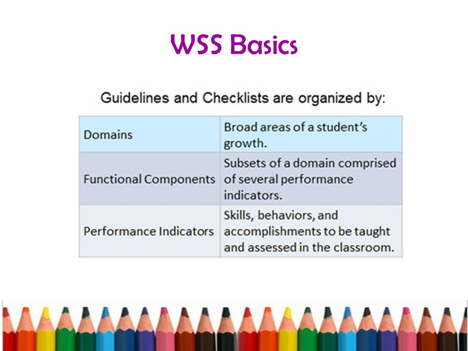 WSS Basics