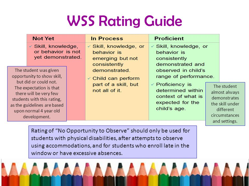 WSS Rating Guide The student was given opportunity to show skill, but did or could not.