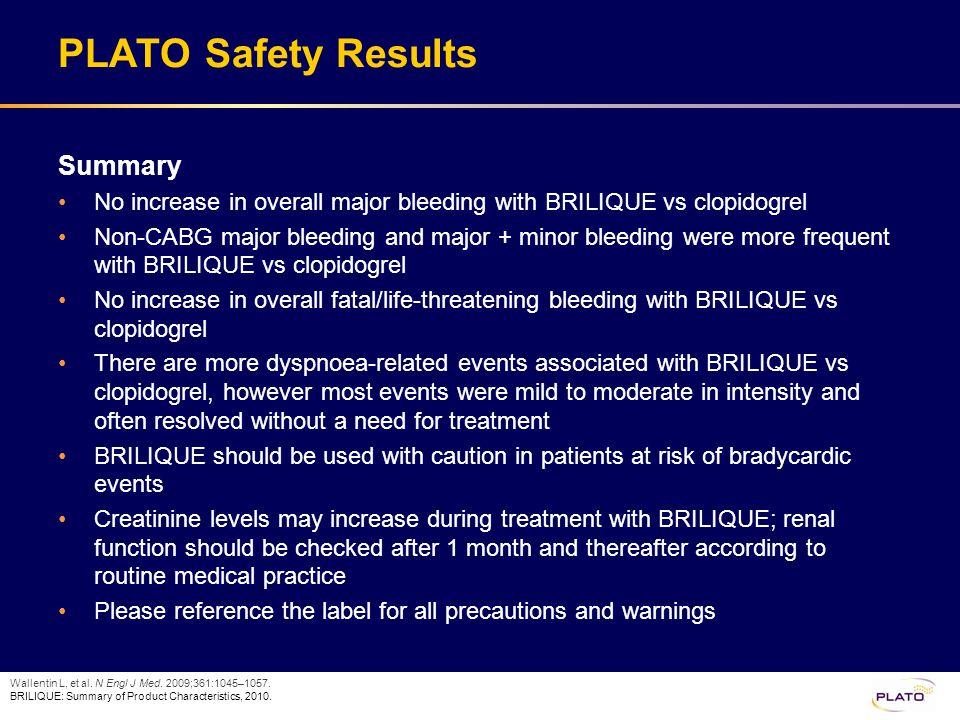 PLATO Safety Results Summary No increase in overall major bleeding with BRILIQUE vs clopidogrel Non-CABG major bleeding and major + minor bleeding wer
