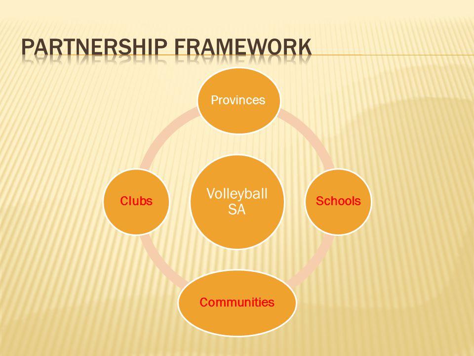 Volleyball SA ProvincesSchoolsCommunitiesClubs