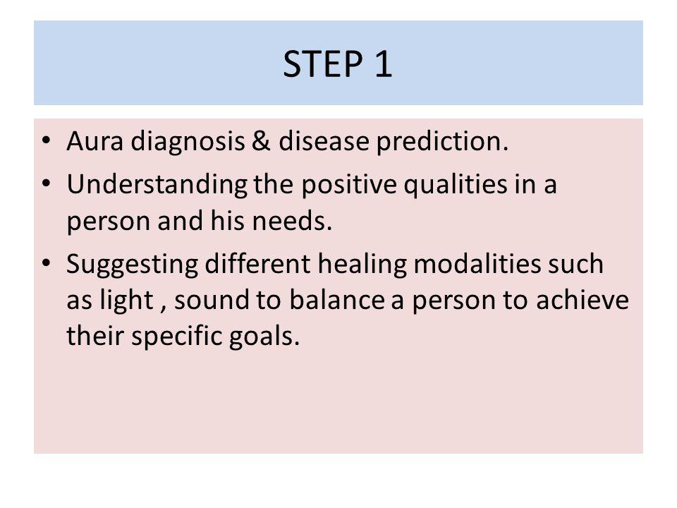 STEP 1 Aura diagnosis & disease prediction.