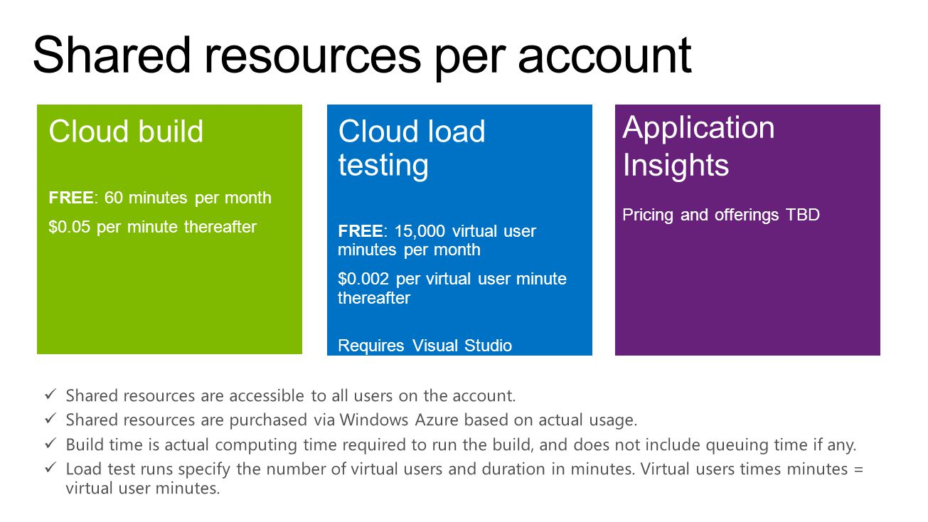 Cloud load testing FREE: 15,000 virtual user minutes per month $0.002 per virtual user minute thereafter Requires Visual Studio Ultimate 2013 Applicat
