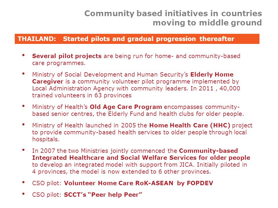 Community based initiatives in countries moving to middle ground Several pilot projects are being run for home- and community-based care programmes.