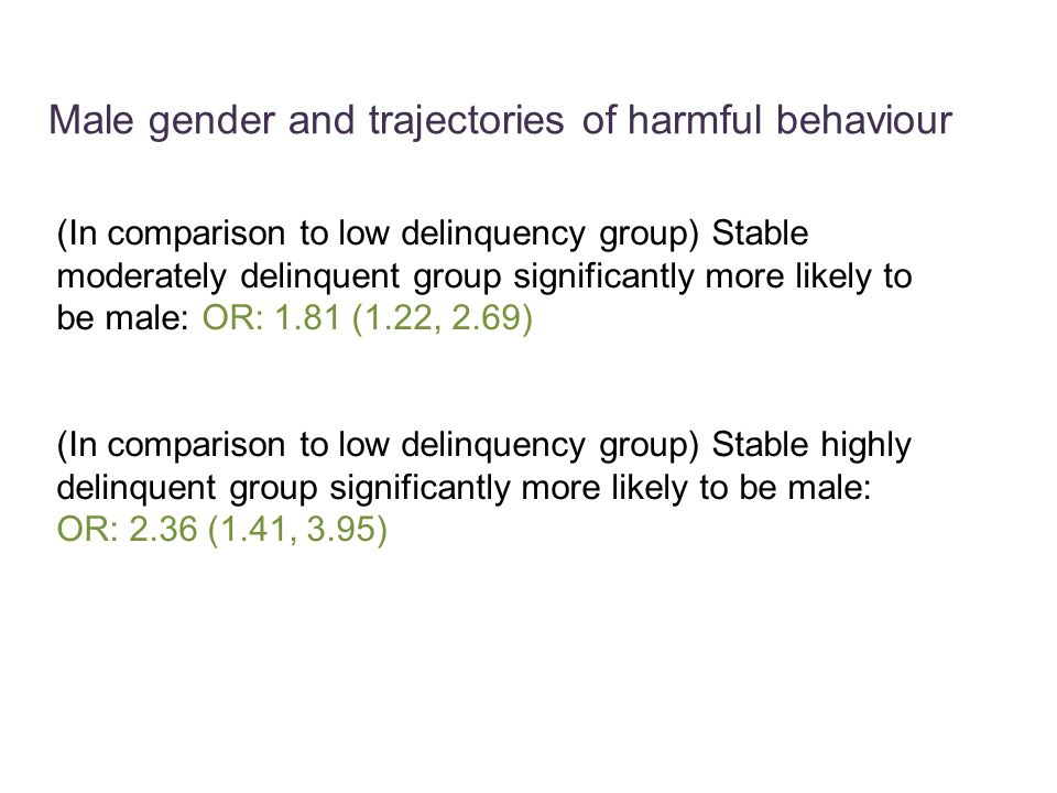 (In comparison to low delinquency group) Stable moderately delinquent group significantly more likely to be male: OR: 1.81 (1.22, 2.69) (In comparison to low delinquency group) Stable highly delinquent group significantly more likely to be male: OR: 2.36 (1.41, 3.95) Male gender and trajectories of harmful behaviour
