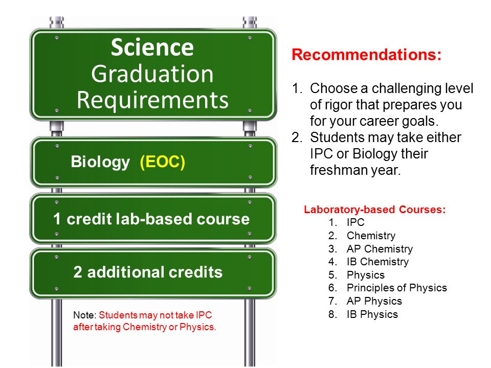 Laboratory-based Courses: 1.IPC 2.Chemistry 3.AP Chemistry 4.IB Chemistry 5.Physics 6.Principles of Physics 7.AP Physics 8.IB Physics Science Graduation Requirements Biology (EOC) 1 credit lab-based course 2 additional credits Recommendations: 1.Choose a challenging level of rigor that prepares you for your career goals.