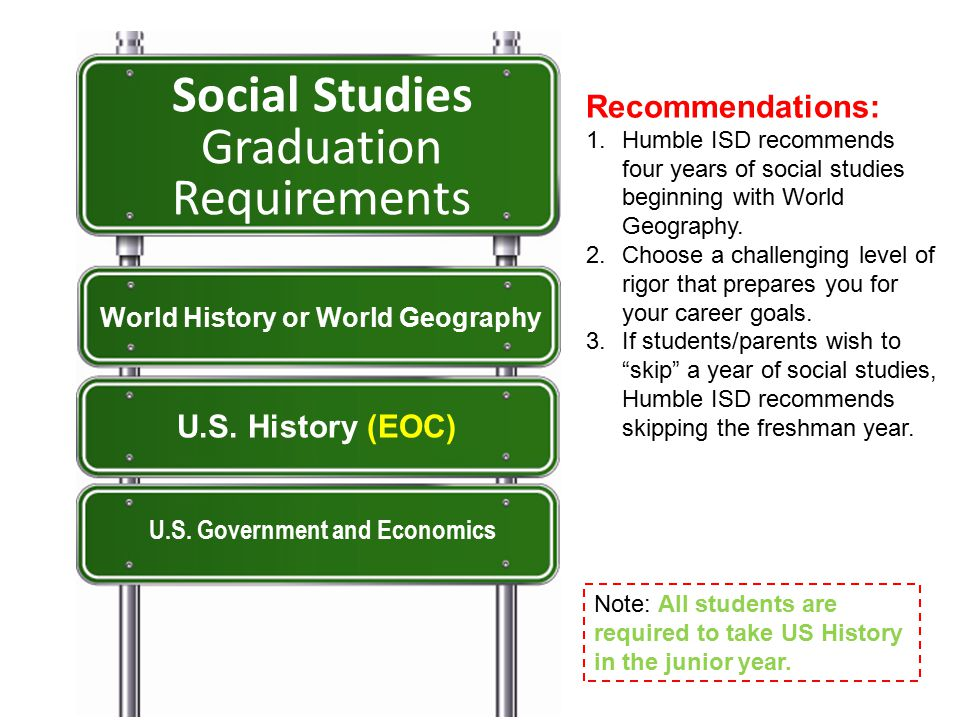 Social Studies Graduation Requirements U.S. History (EOC) U.S.